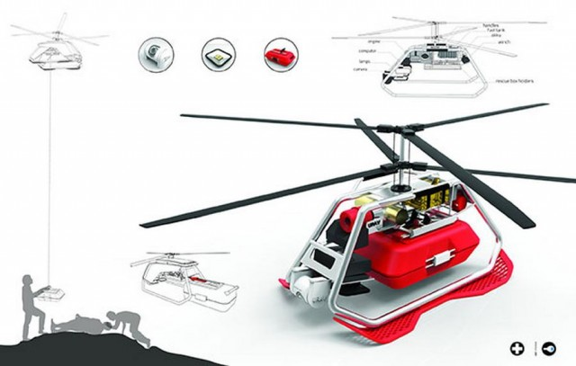 Unmanned Aerial Rescue drone (1)