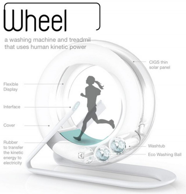 Wheel washing machine