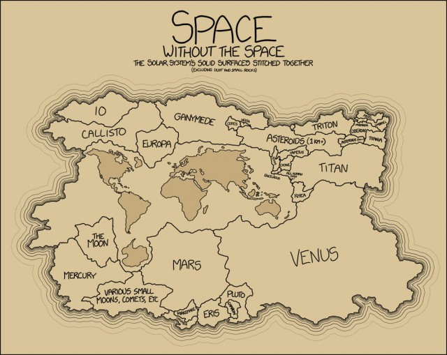 Space Without the Space