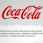 How these famous Brands got their Names?