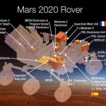 Mars 2020 Rover will explore the Red planet as never be...