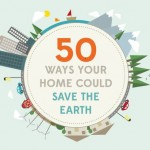 50 ways your Home can Save the Earth – infographic
