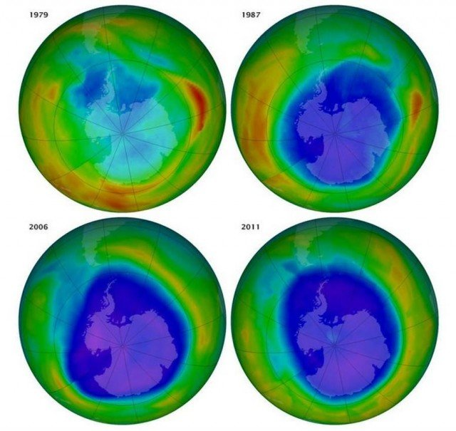 Ozone Layer over the years