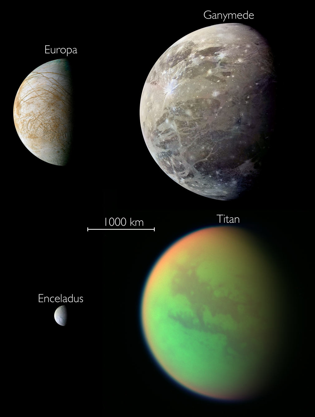 wordlessTech | Potentially Habitable Moons