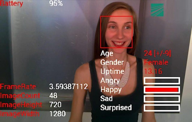 emotions on Google Glass