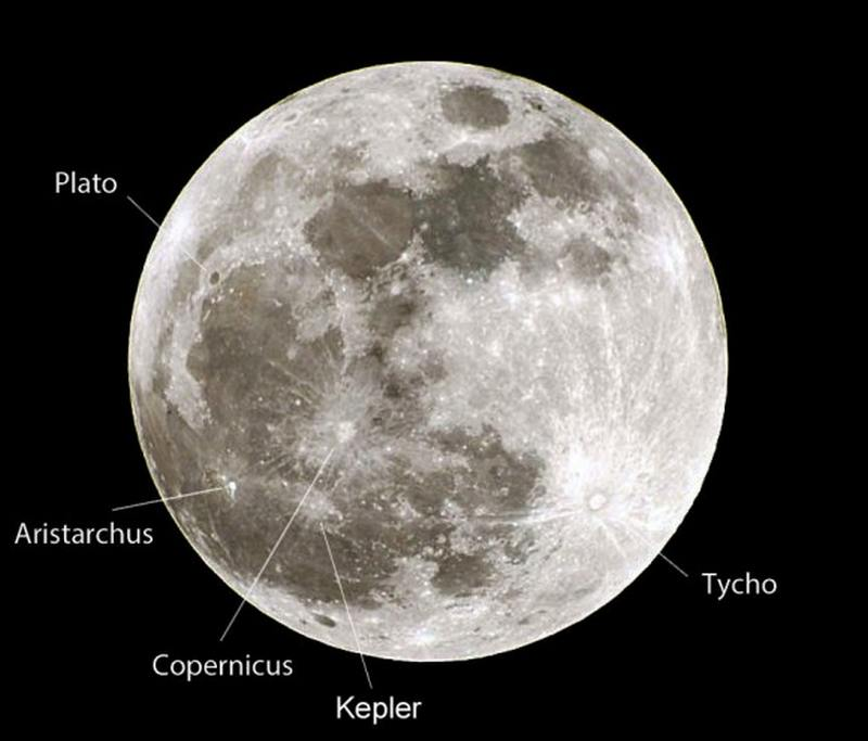Supermoon Vs Full Moon >> wordlessTech | Super Moon vs. Micro Moon
