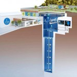 Y-40 the deepest pool in the world
