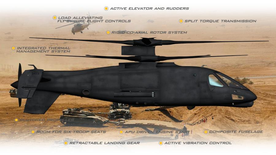 dual rotor helicopter with 270 Mph Sikorsky S 97 Raider on CH 46 Sea Knight besides P424526 besides R44 Raven I together with Prop School Part 3 Blade Rake also 270 Mph Sikorsky S 97 Raider.
