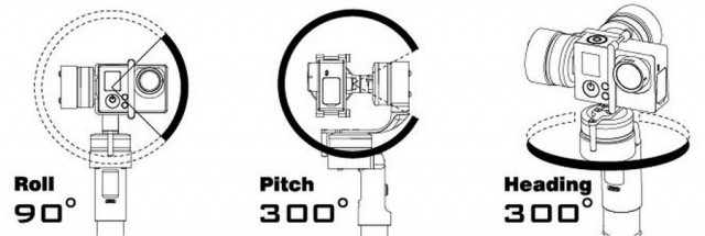 Gimbal for GoPro (1)