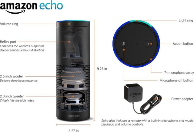 Echo from Amazon (1)