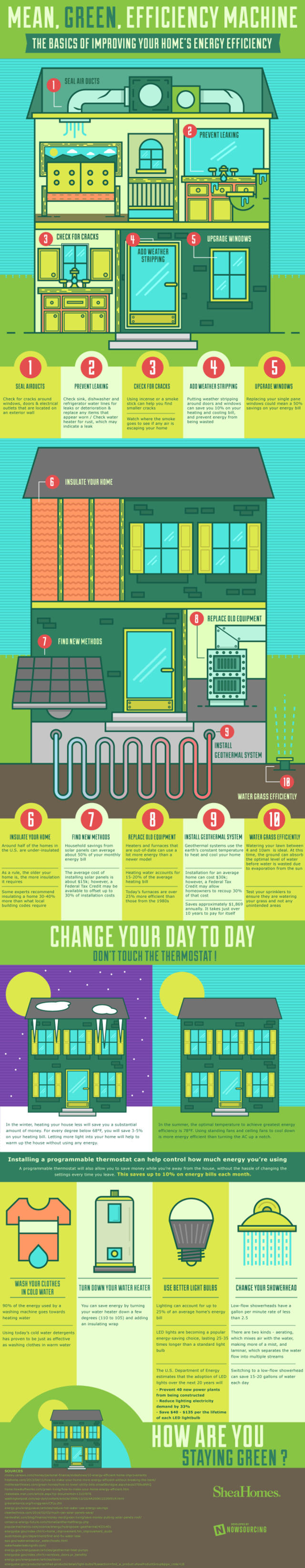How to Improve the Energy-Efficiency