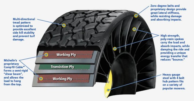 Michelin X Tweel (1)