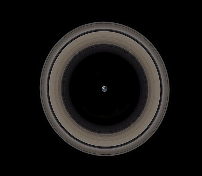 wordlessTech | The Solar System compared to Earth