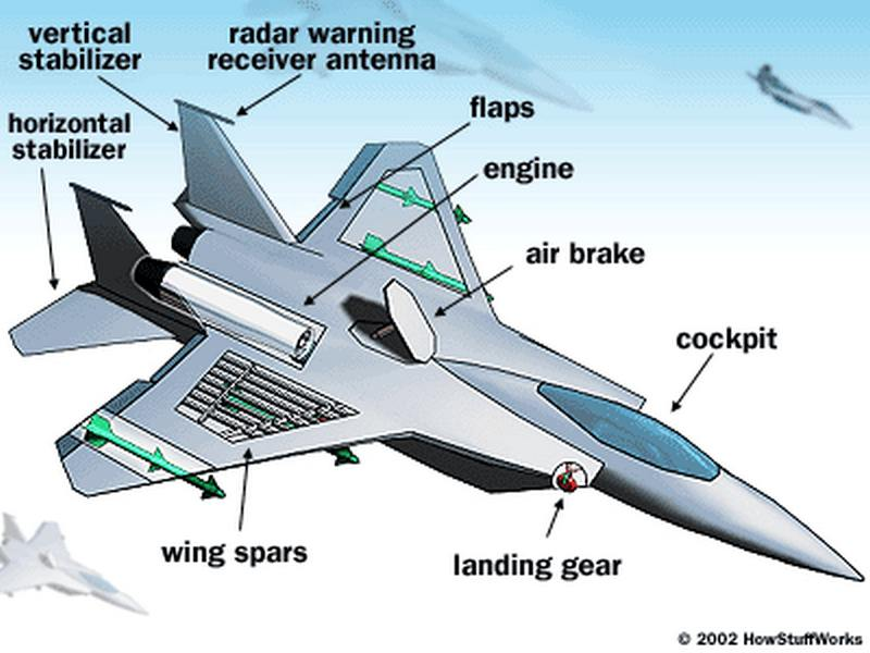 f-15 eagle demonstration team | wordlesstech 2013 ford f 150 engine compartment fuse box diagram f 15e engine compartment diagram