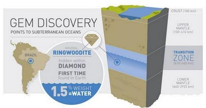 Solving-the-mystery-of-how-water-arrived-on-Earth-4