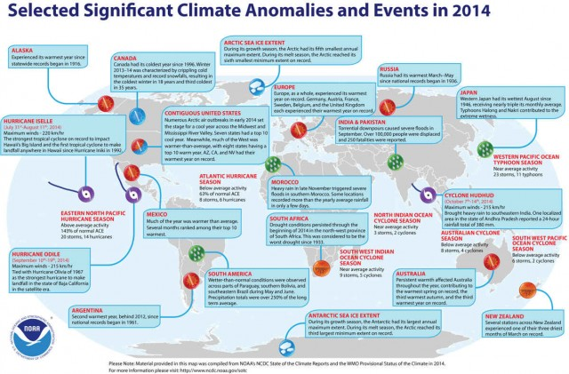 2014 Warmest year ever - explained