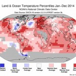 2014 Warmest year ever recorded