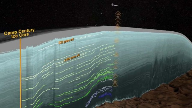 Greenland's Ice Layers 3D Mapped