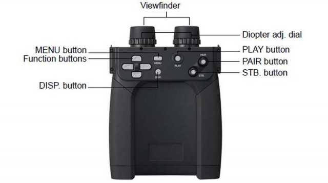 Ricoh Enhanced digital Binoculars (5)