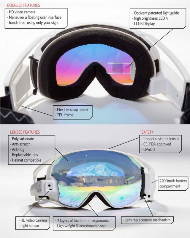 Augmented Reality Ski Goggles (3)