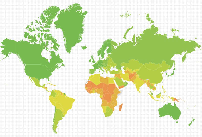 countries that will survive Climate Change