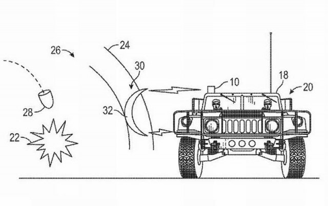 Boeing patents Force Field