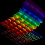 First photo of Light in both wave and particle forms