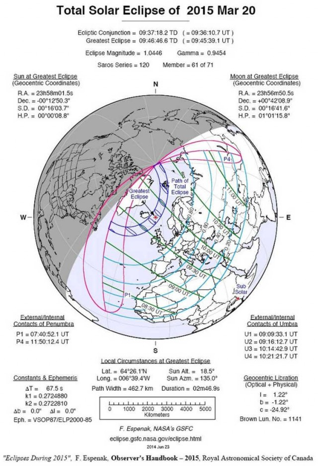 The Equinox Total Solar Eclipse on March 20th, ditails