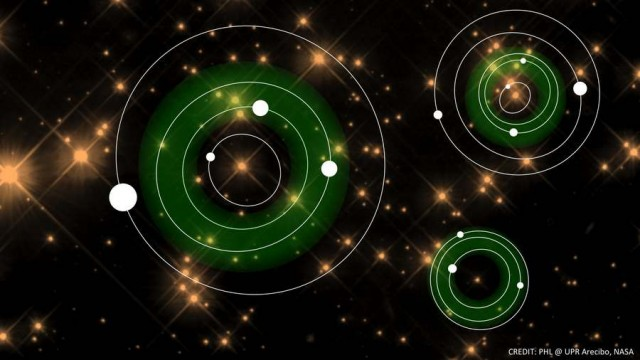 Multiple Planets in the Habitable Zone