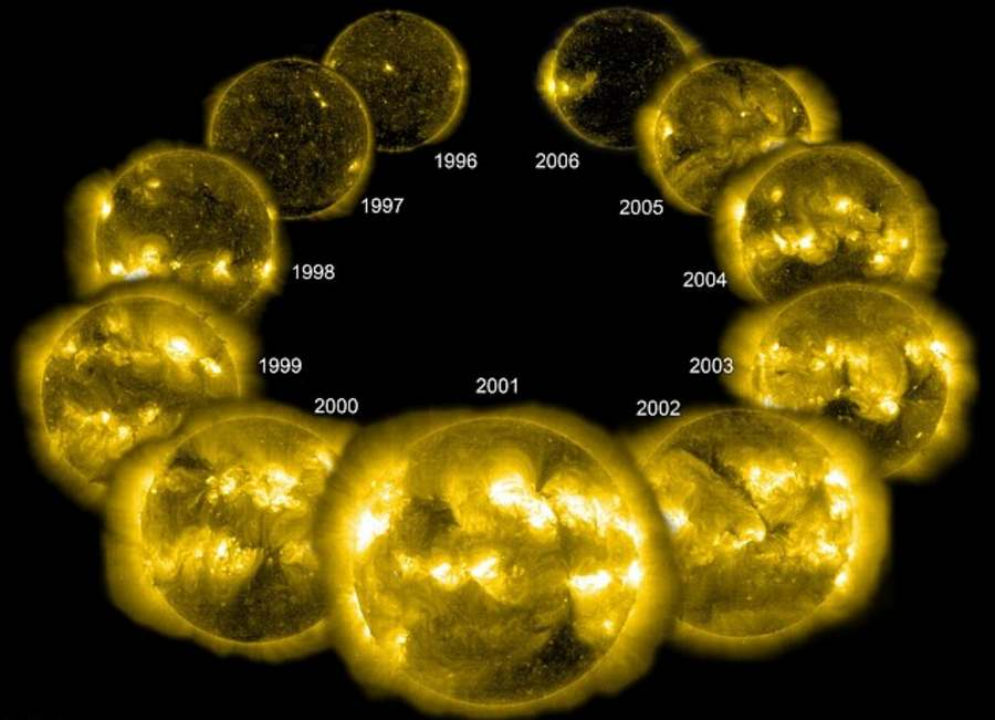 The 11-year solar cycle