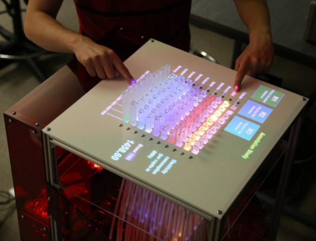 3D Display of the future