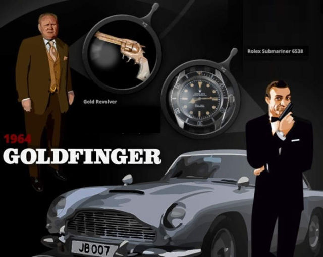 Gadgets of James Bond