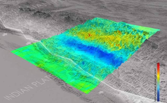 Large-scale Ground displacement on the Himalayas
