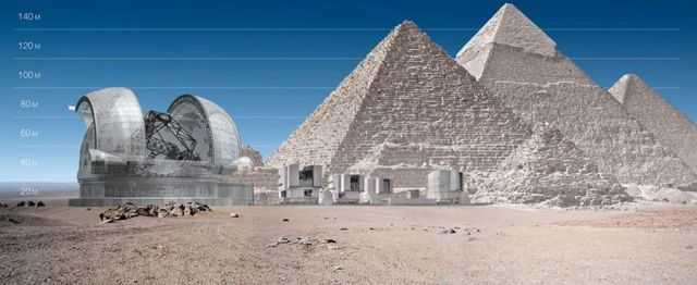 Extremely Large Telescope compared to...