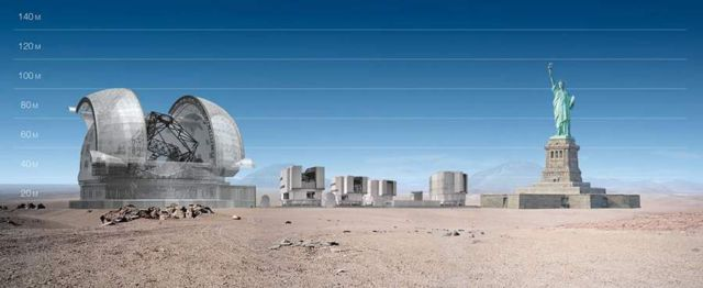 Extremely Large Telescope compared to... (3)