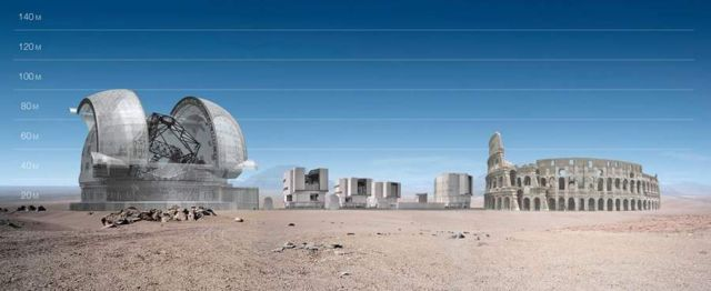 Extremely Large Telescope compared to... (2)