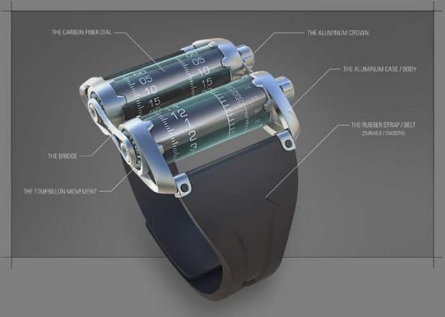 Time Capsule Watch concept (6)