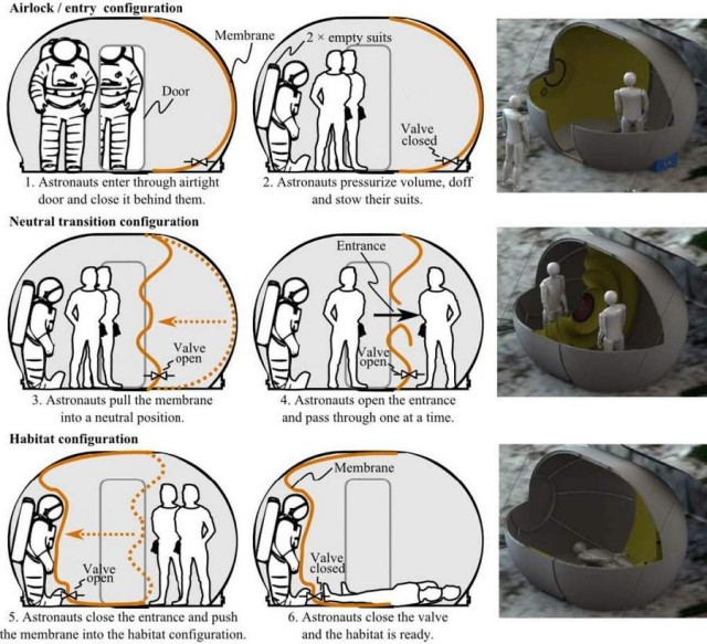 Inflatable Tent for the moon 3