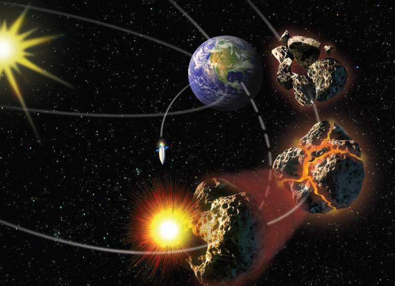Defending Earth from Asteroids with nukes