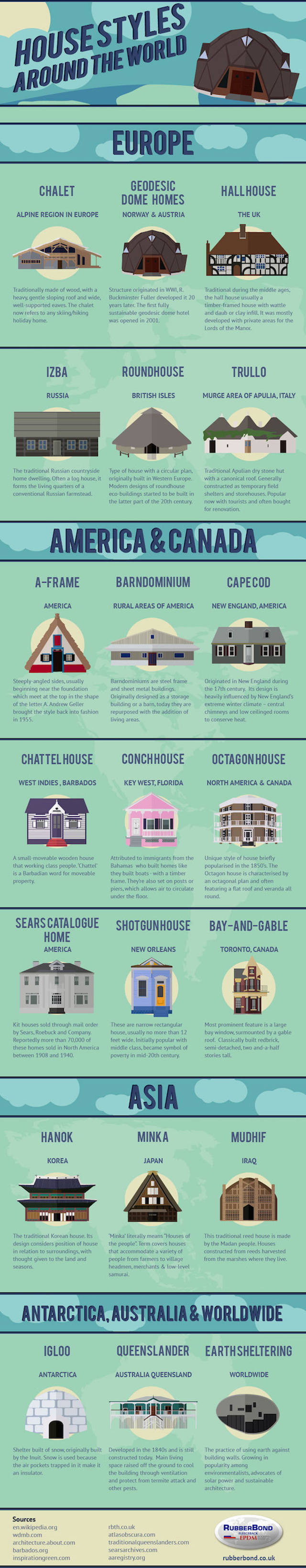 House styles from around the world- infographic