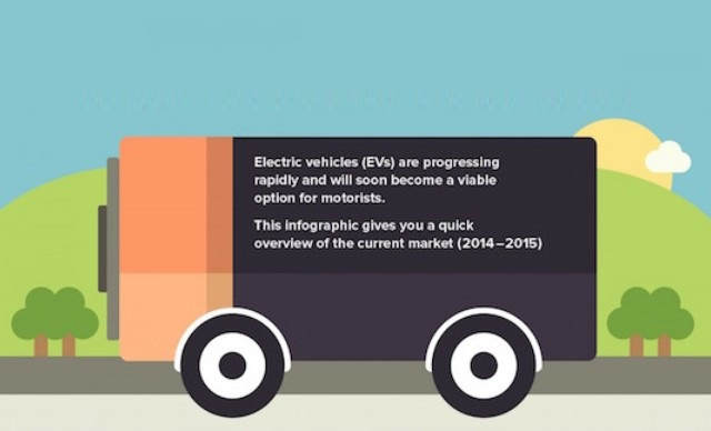 How electric cars are changing our world