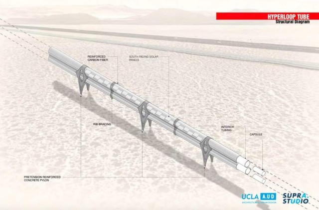 Hyperloop sonic tubular travel (6)