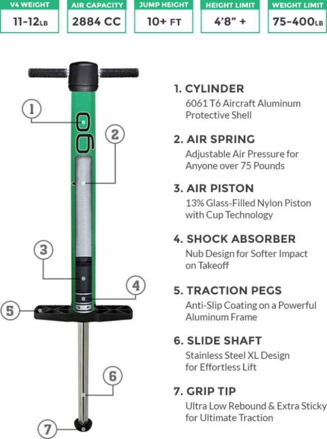 V4 - advanced Pogo Stick (2)