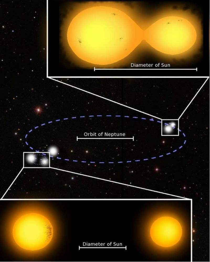 Five-Star Solar System