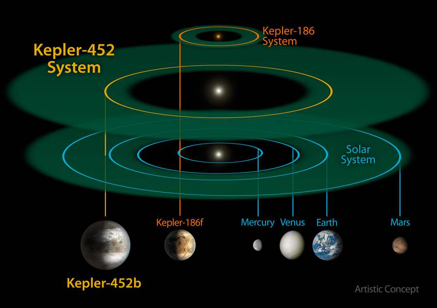 planets and moons similar to earth - photo #22
