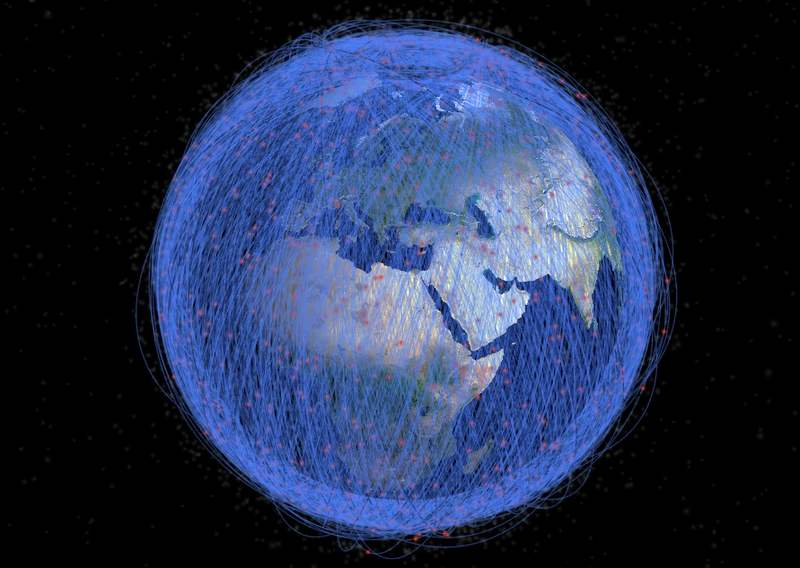 Realtime 3D map of objects in Earth orbit