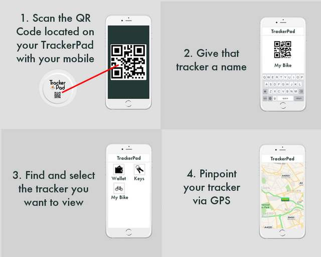 Gps Trackers For Cars >> TrackerPad – Sticky GPS tracker pad | wordlessTech