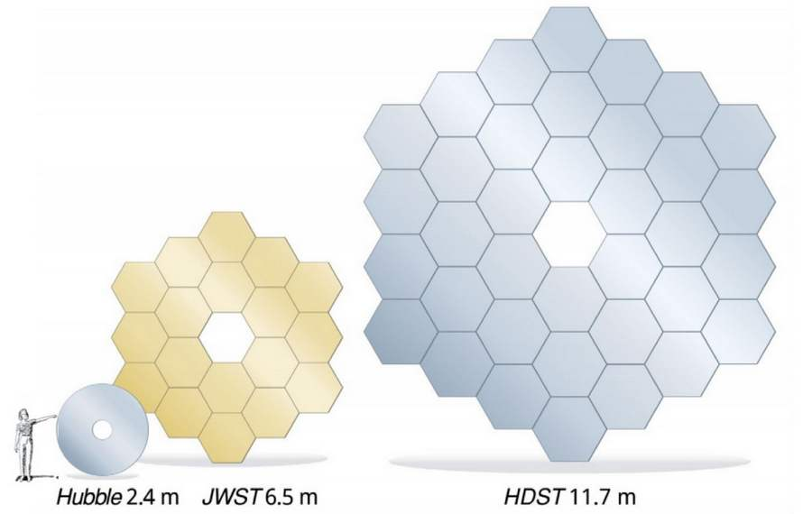 High-Definition Space Telescope