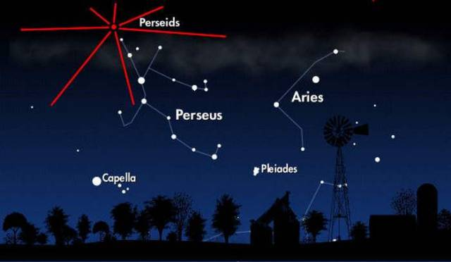 How and when to watch the Perseids Meteor Shower
