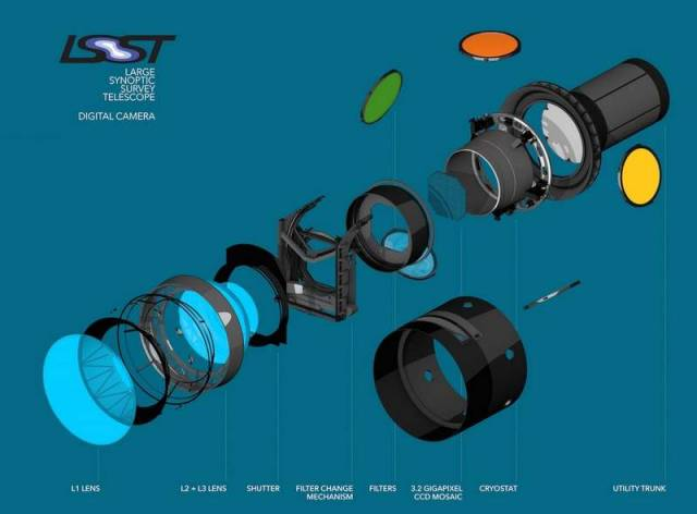world's most powerful digital camera in details